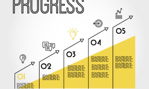 経営者・担当者・起業家が前進するための講座ラインナップ